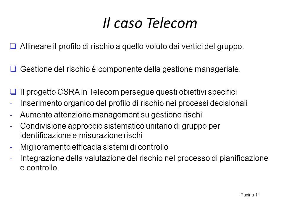 Il caso Telecom Allineare il profilo di rischio a quello voluto dai vertici del gruppo.
