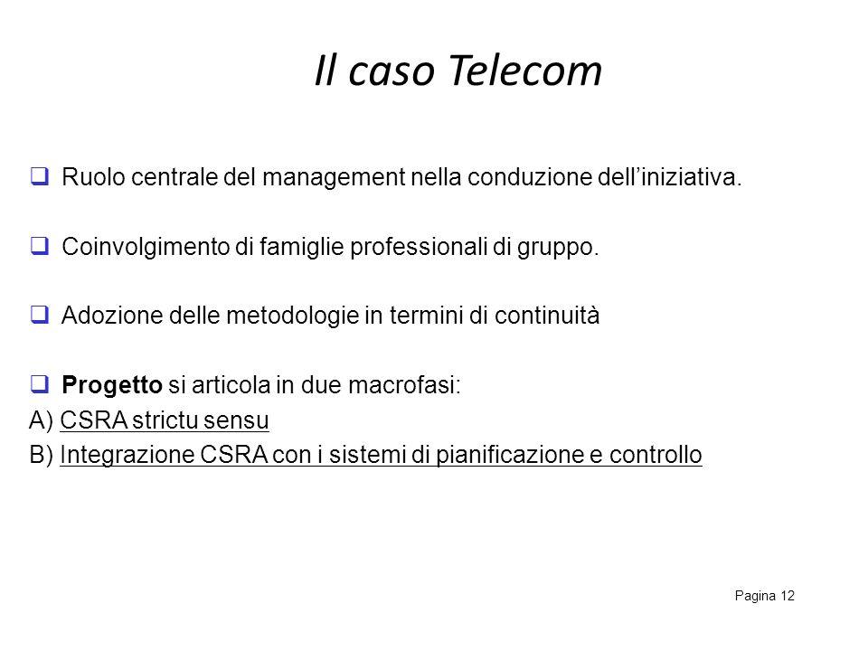 Il caso Telecom Ruolo centrale del management nella conduzione dell'iniziativa. Coinvolgimento di famiglie professionali di gruppo.