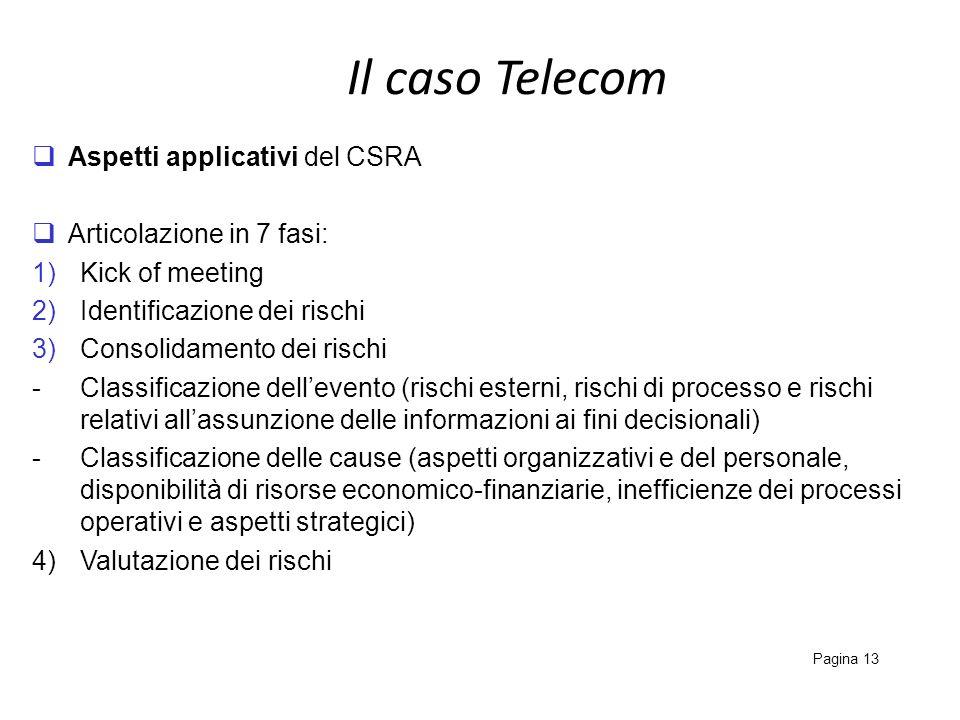 Il caso Telecom Aspetti applicativi del CSRA Articolazione in 7 fasi: