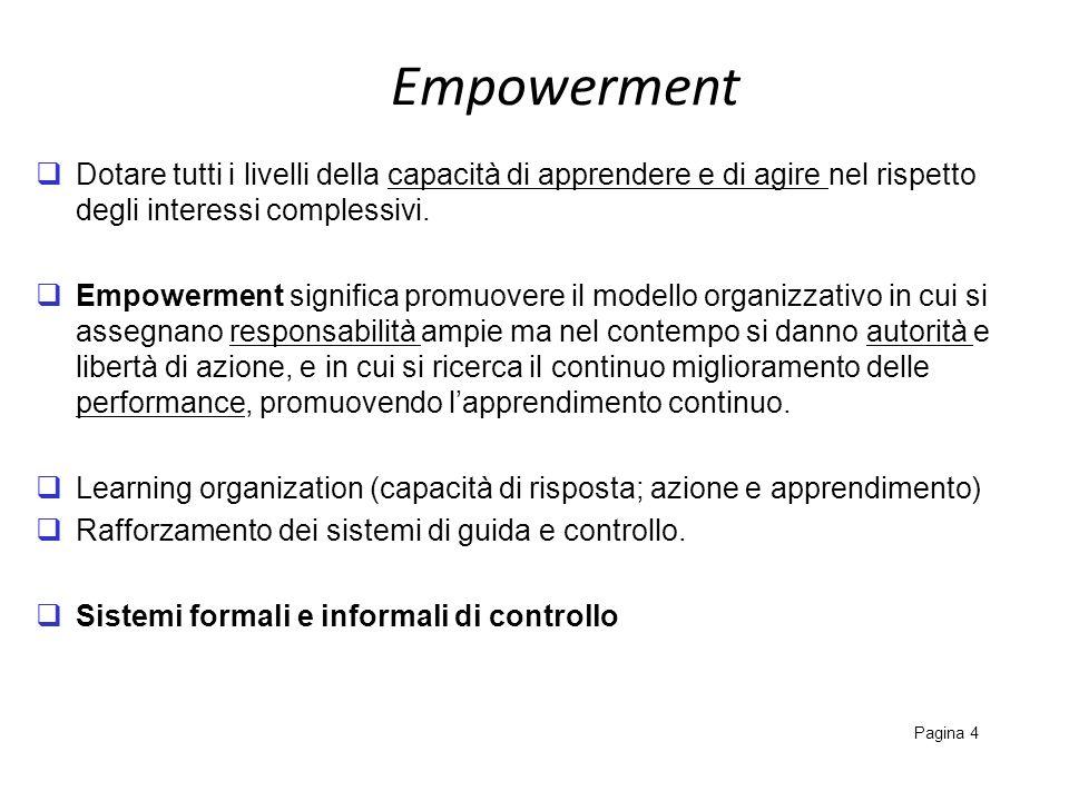 Empowerment Dotare tutti i livelli della capacità di apprendere e di agire nel rispetto degli interessi complessivi.
