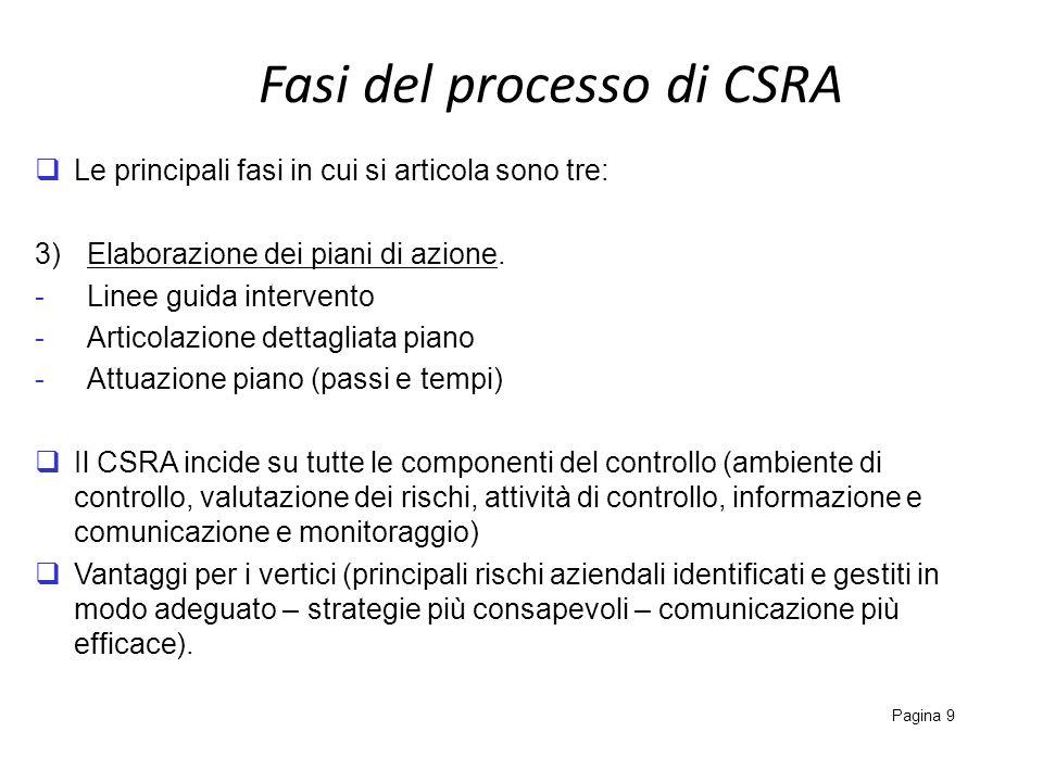 Fasi del processo di CSRA