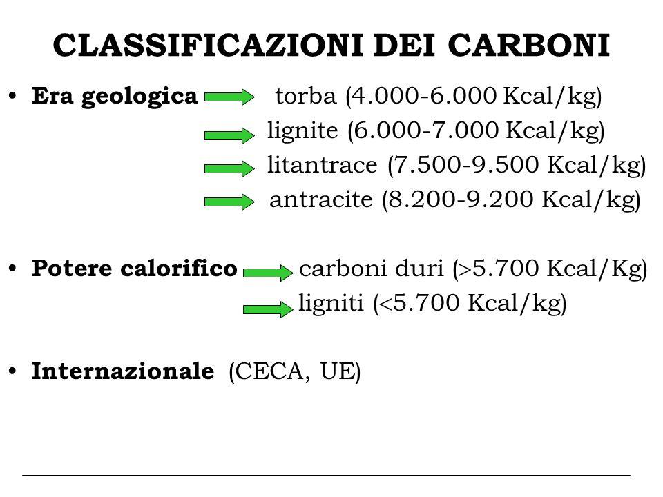 CLASSIFICAZIONI DEI CARBONI