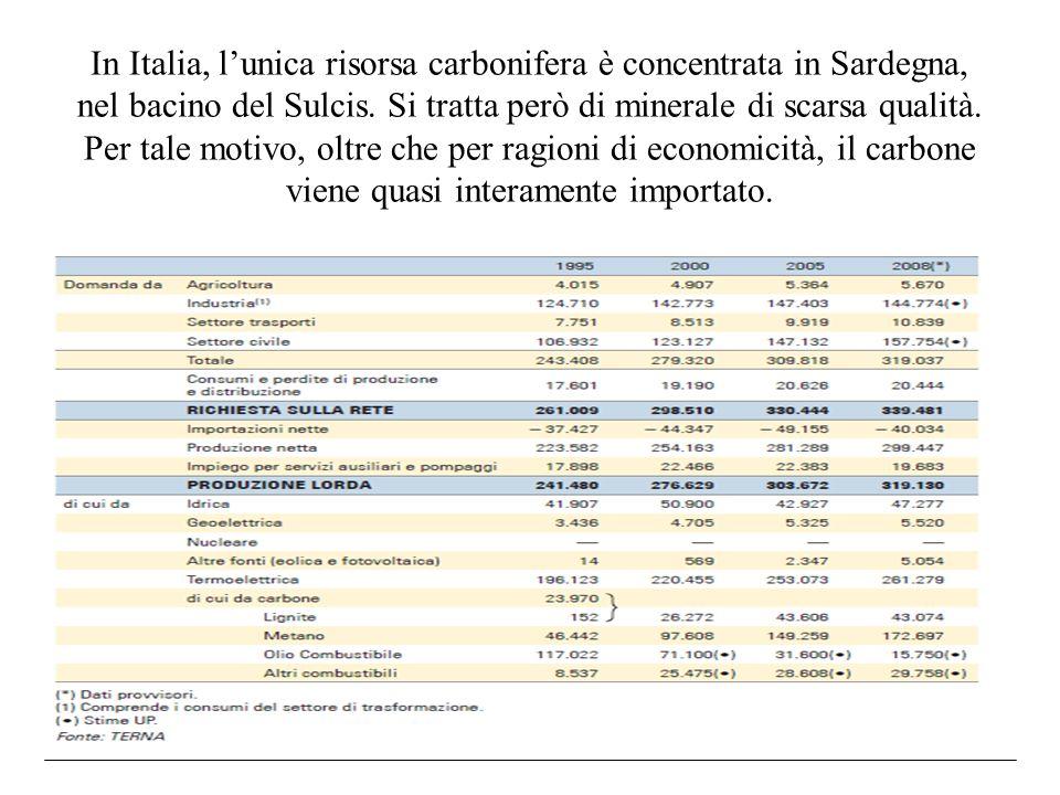 In Italia, l'unica risorsa carbonifera è concentrata in Sardegna, nel bacino del Sulcis.