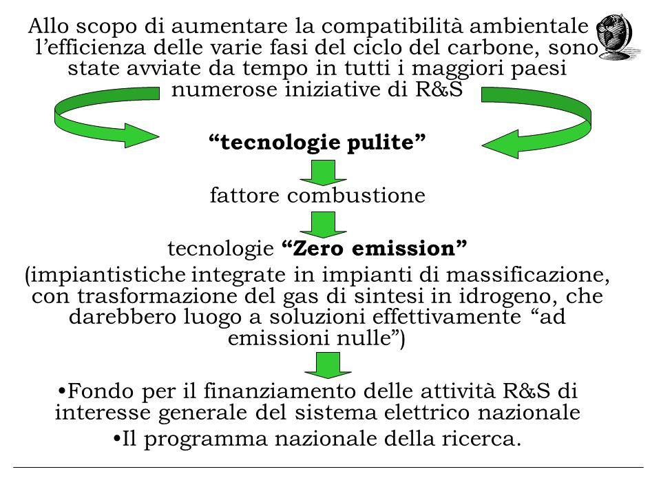 tecnologie Zero emission