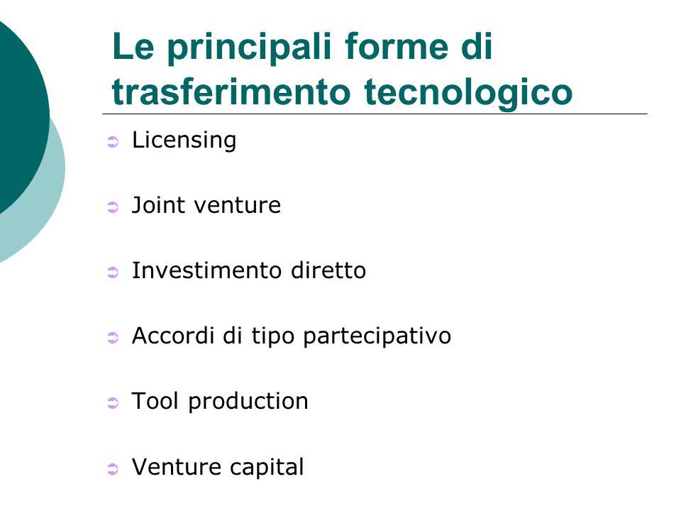 Le principali forme di trasferimento tecnologico