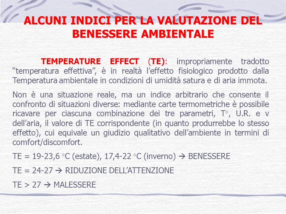 ALCUNI INDICI PER LA VALUTAZIONE DEL BENESSERE AMBIENTALE