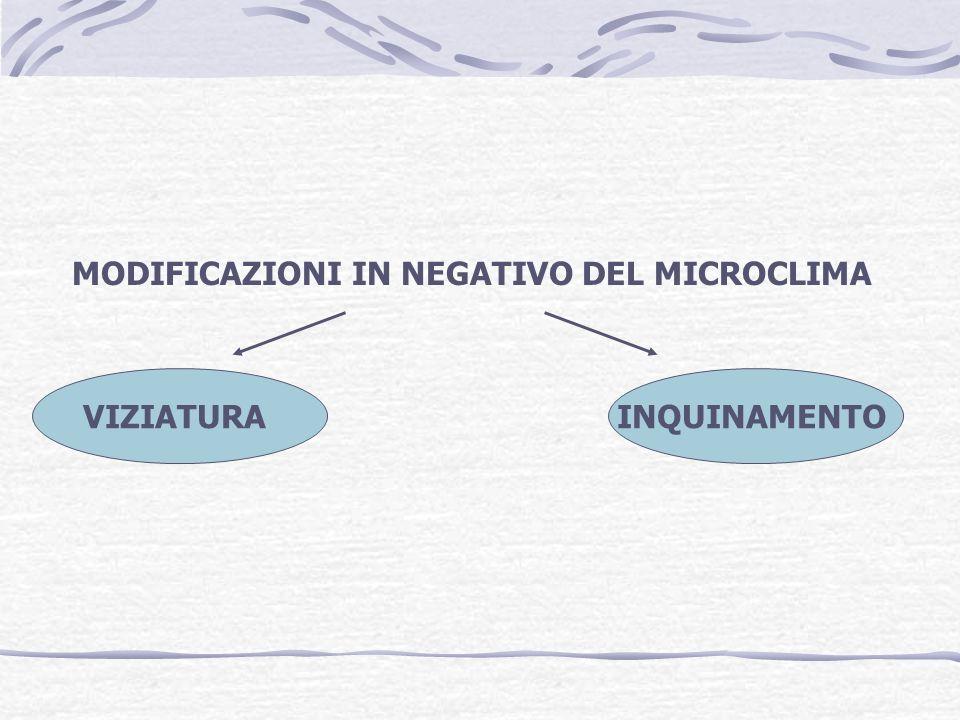 MODIFICAZIONI IN NEGATIVO DEL MICROCLIMA