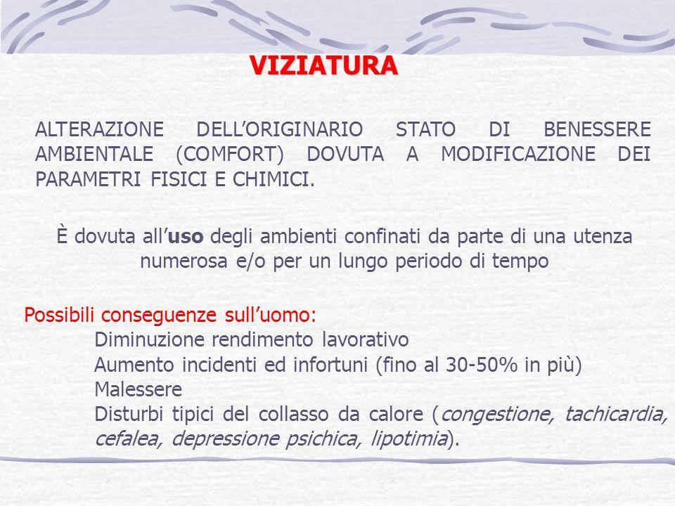 VIZIATURA ALTERAZIONE DELL'ORIGINARIO STATO DI BENESSERE AMBIENTALE (COMFORT) DOVUTA A MODIFICAZIONE DEI PARAMETRI FISICI E CHIMICI.