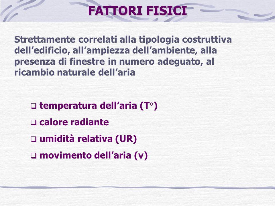 FATTORI FISICI FATTORI FISICI