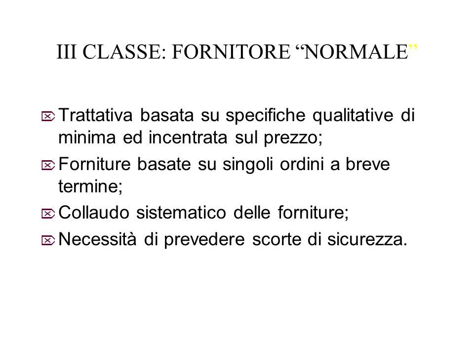 III CLASSE: FORNITORE NORMALE