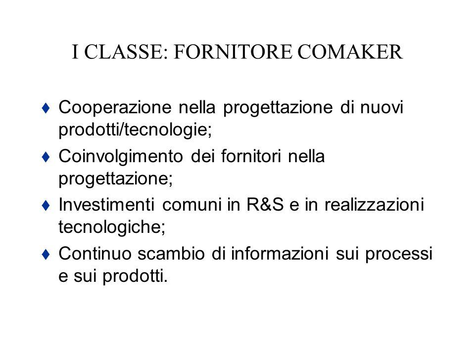 I CLASSE: FORNITORE COMAKER