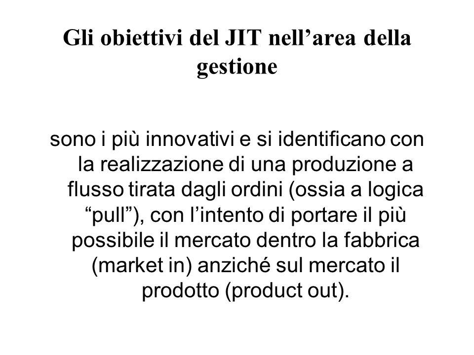 Gli obiettivi del JIT nell'area della gestione