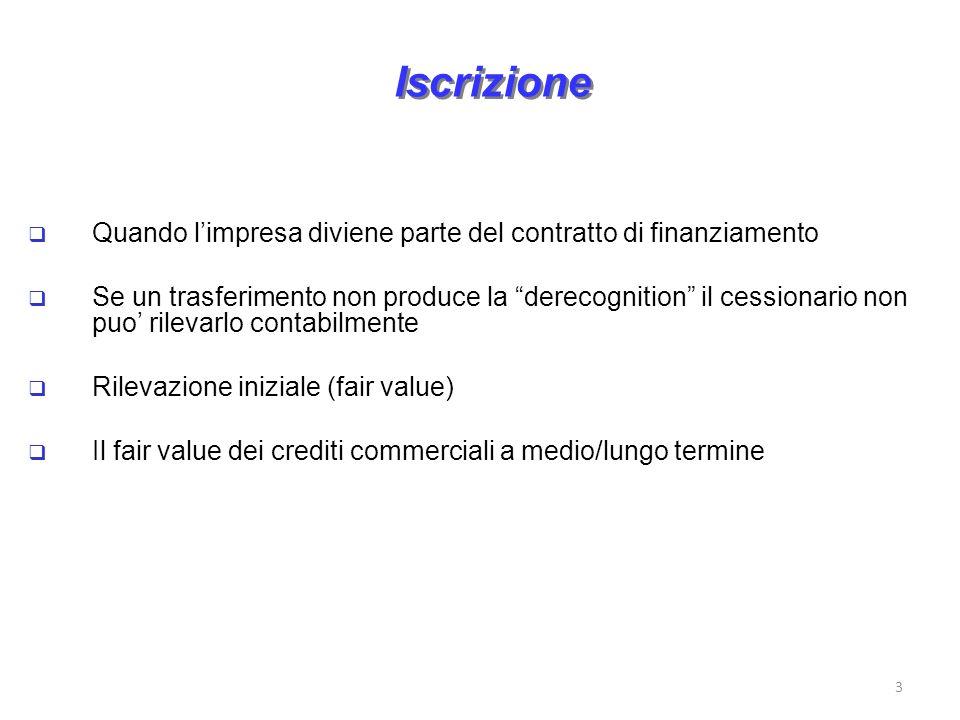 Iscrizione Quando l'impresa diviene parte del contratto di finanziamento.