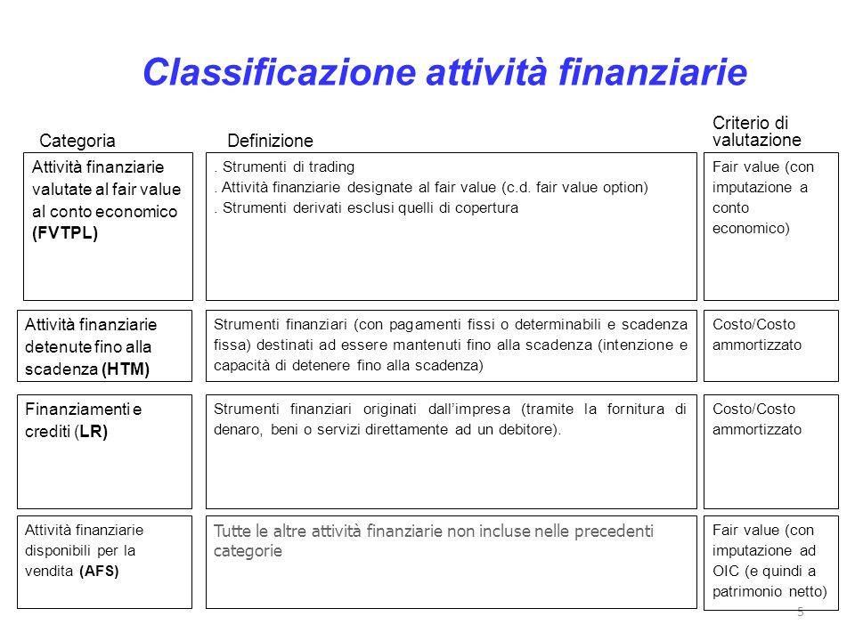 Classificazione attività finanziarie