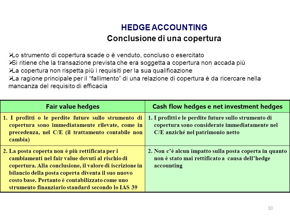 HEDGE ACCOUNTING Conclusione di una copertura