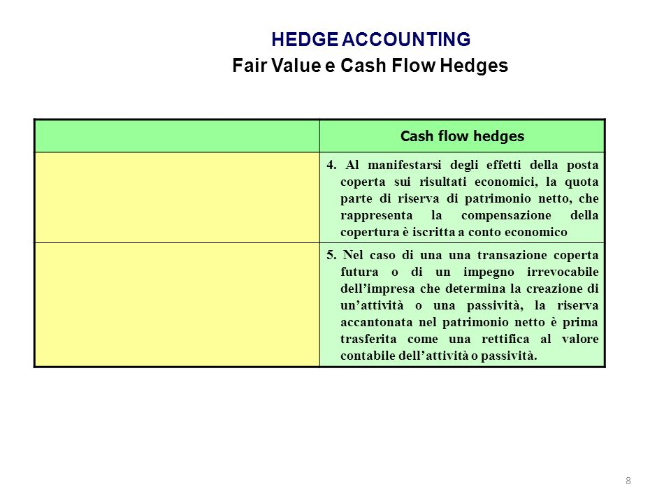 HEDGE ACCOUNTING Fair Value e Cash Flow Hedges