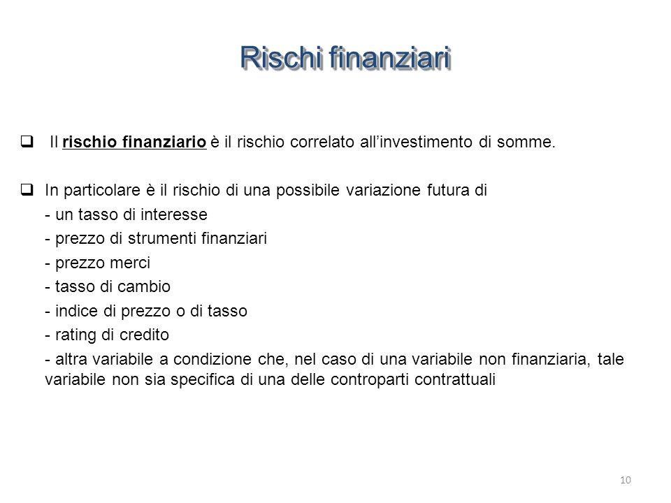 Rischi finanziari Il rischio finanziario è il rischio correlato all'investimento di somme.