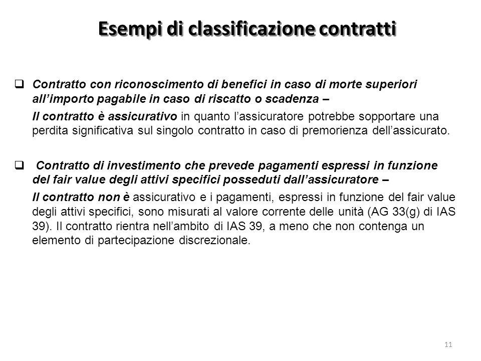 Esempi di classificazione contratti