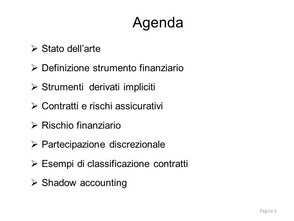 Agenda Stato dell'arte Definizione strumento finanziario