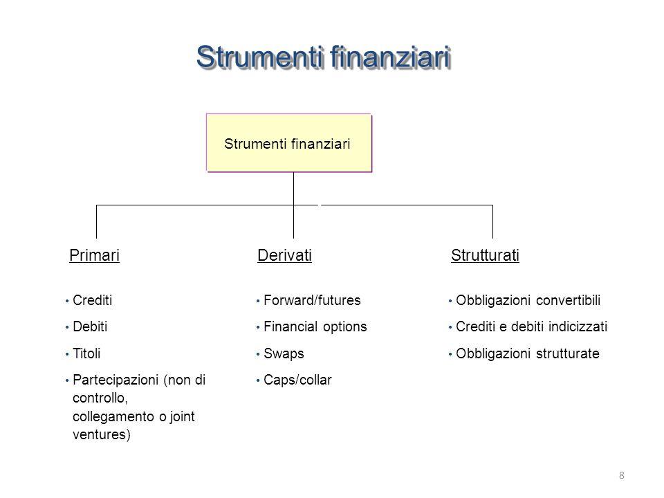 Strumenti finanziari Primari Derivati Strutturati Strumenti finanziari