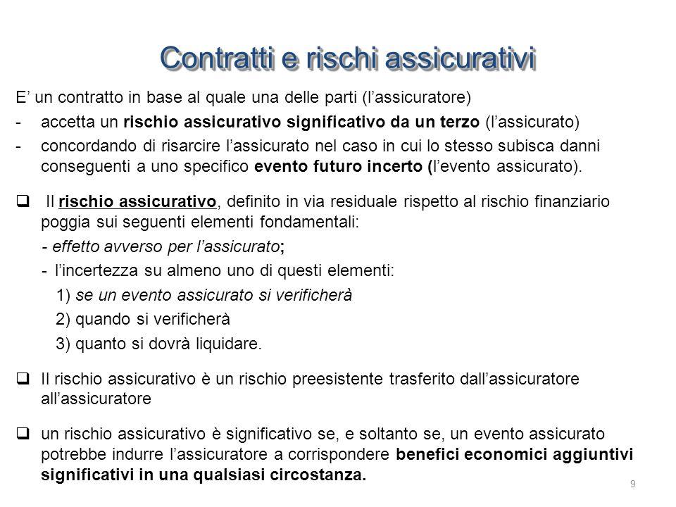 Contratti e rischi assicurativi