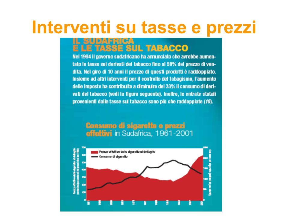 Interventi su tasse e prezzi