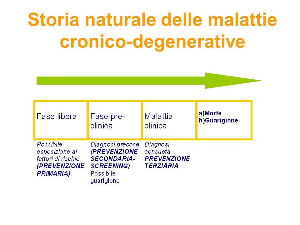 Storia naturale delle malattie cronico-degenerative
