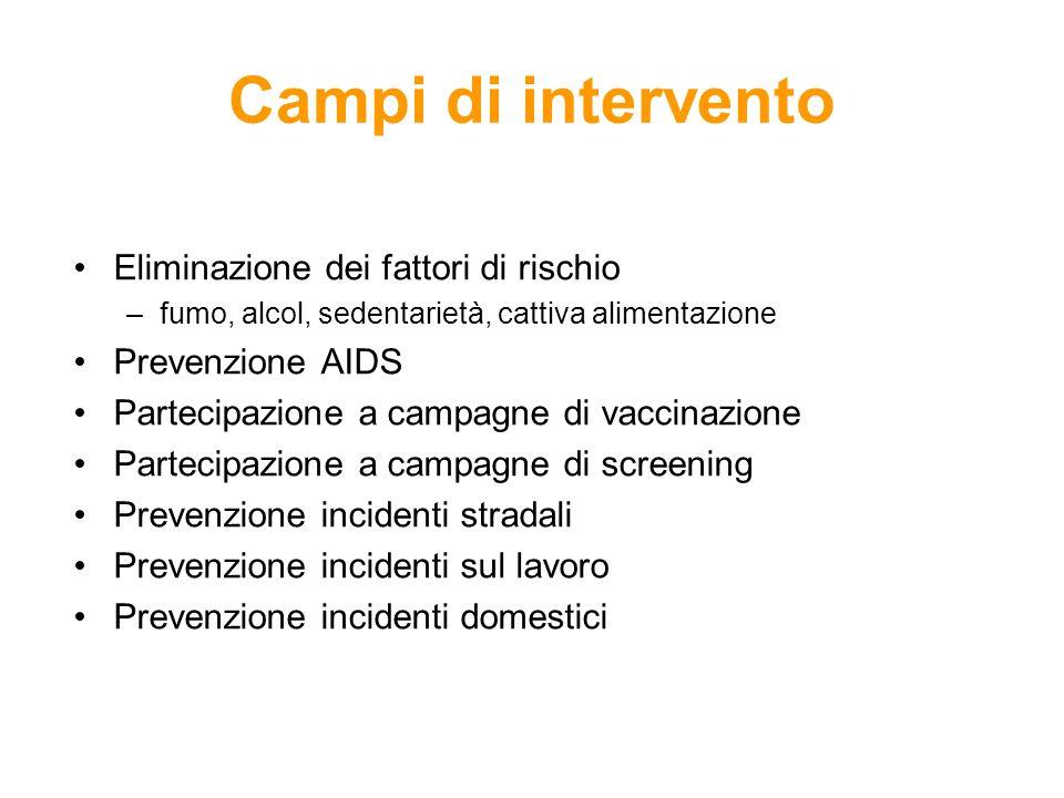 Campi di intervento Eliminazione dei fattori di rischio