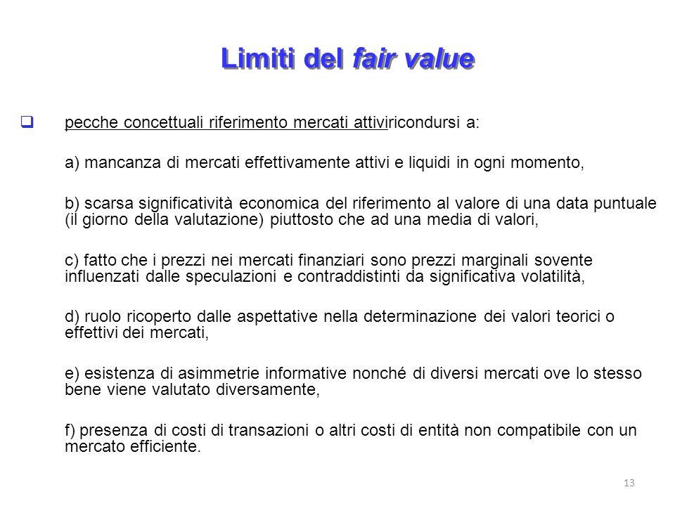 Limiti del fair valuepecche concettuali riferimento mercati attiviricondursi a: