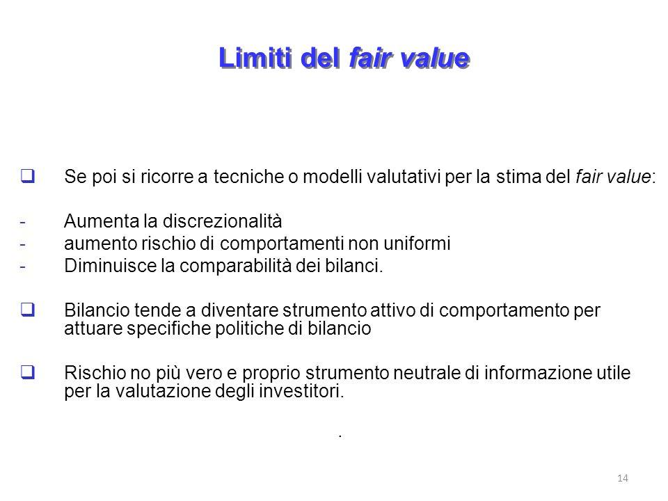 Limiti del fair valueSe poi si ricorre a tecniche o modelli valutativi per la stima del fair value: