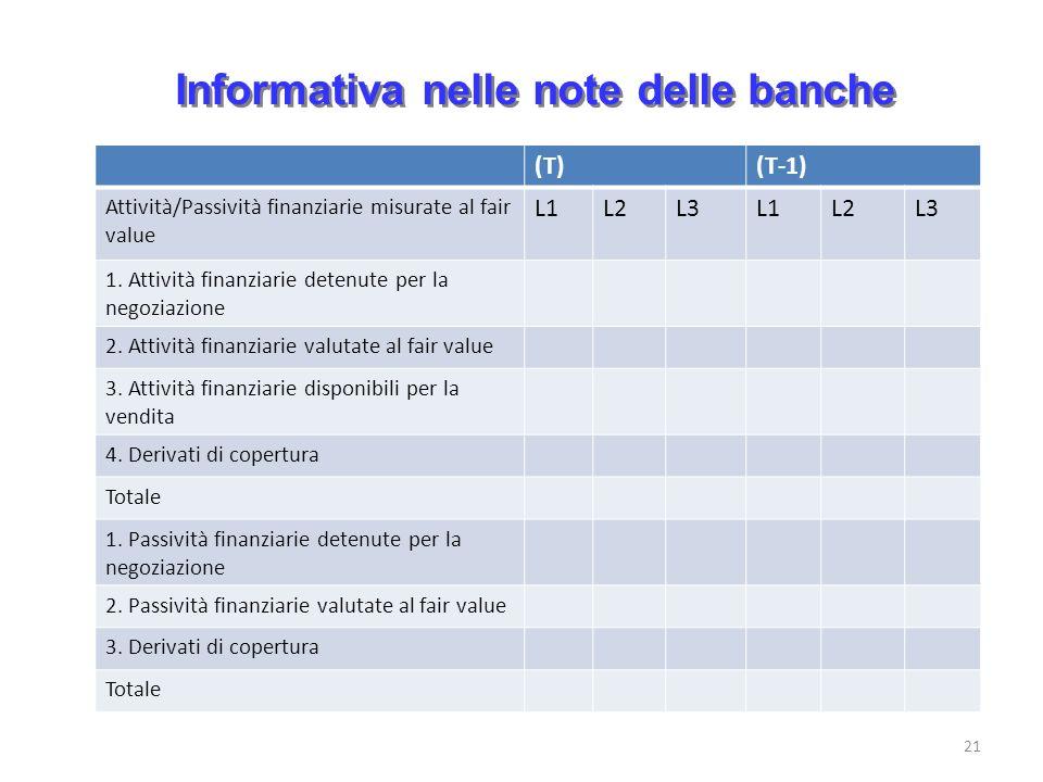 Informativa nelle note delle banche