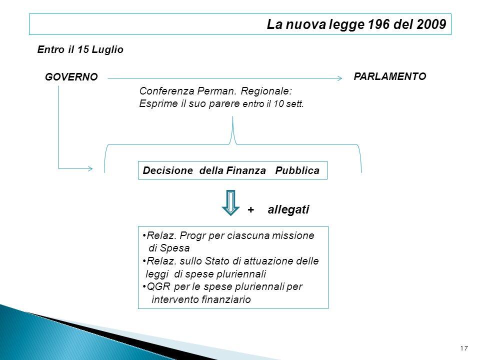 La nuova legge 196 del 2009 + allegati Entro il 15 Luglio PARLAMENTO