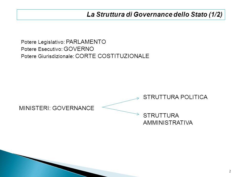 La Struttura di Governance dello Stato (1/2)