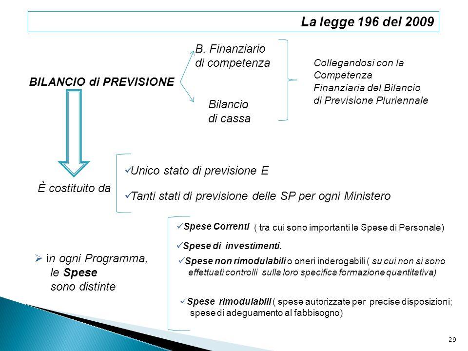 La legge 196 del 2009 B. Finanziario di competenza