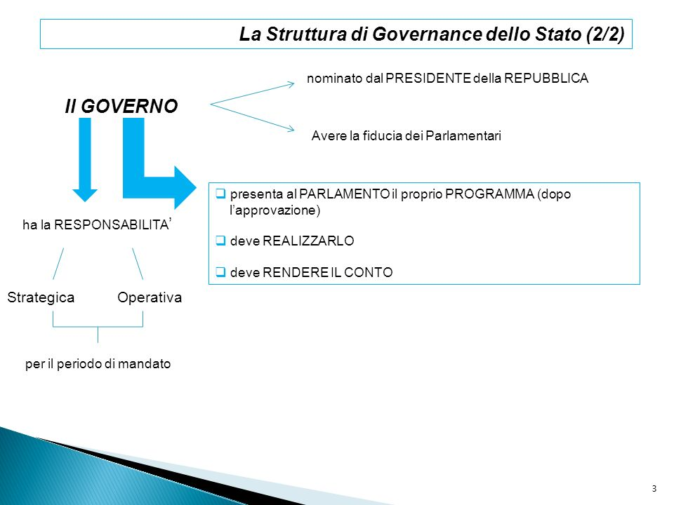 La Struttura di Governance dello Stato (2/2)