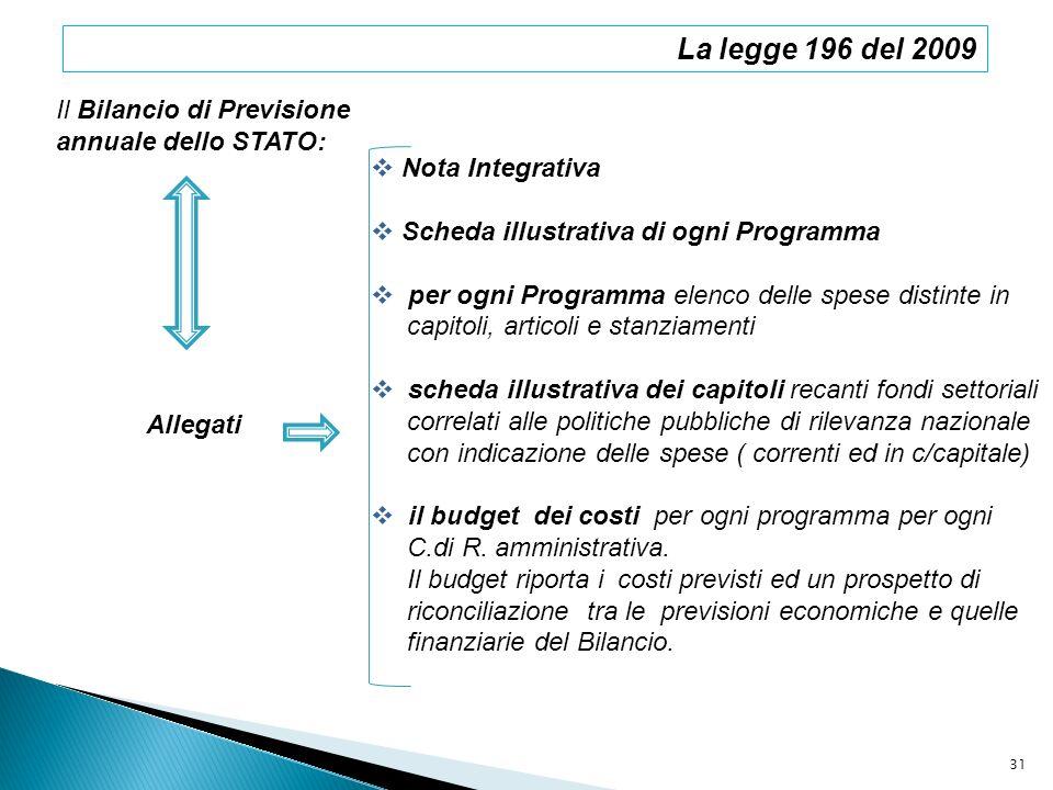 La legge 196 del 2009 Il Bilancio di Previsione annuale dello STATO:
