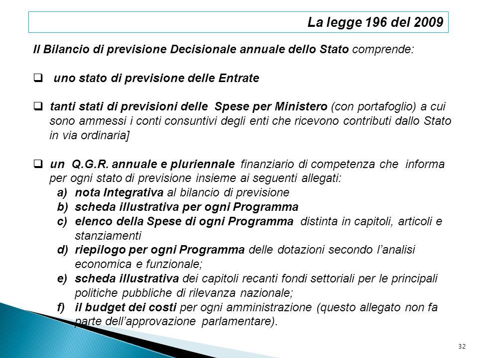 La legge 196 del 2009 Il Bilancio di previsione Decisionale annuale dello Stato comprende: uno stato di previsione delle Entrate.