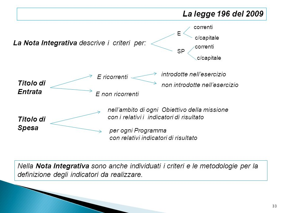 La legge 196 del 2009 La Nota Integrativa descrive i criteri per: