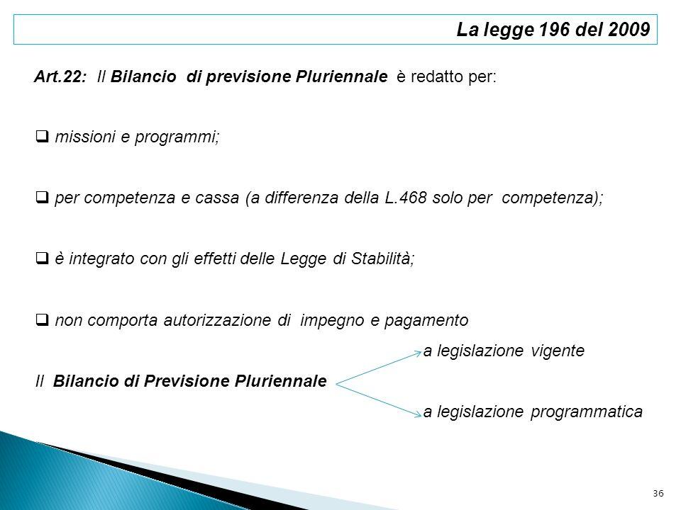 La legge 196 del 2009 Art.22: Il Bilancio di previsione Pluriennale è redatto per: missioni e programmi;