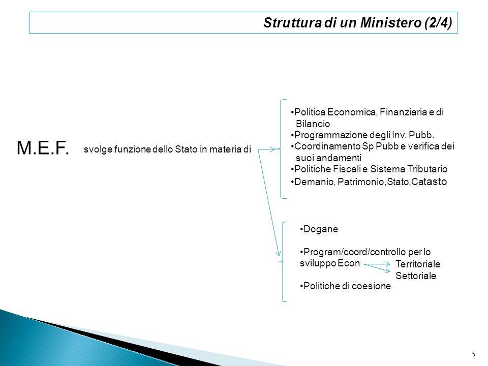 M.E.F. Struttura di un Ministero (2/4)