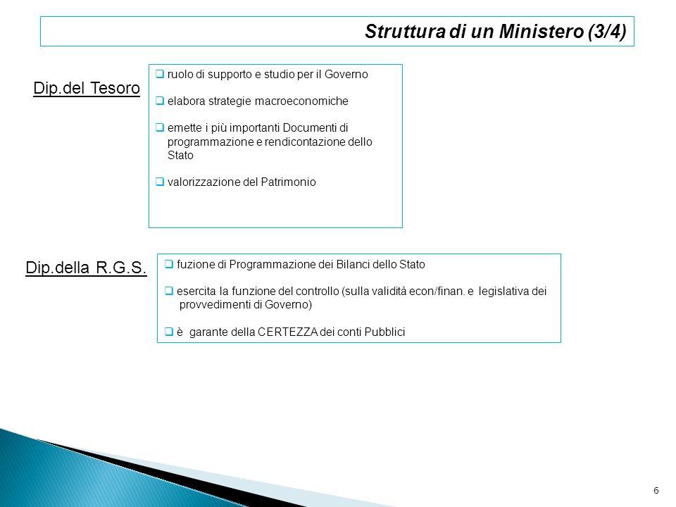 Struttura di un Ministero (3/4)