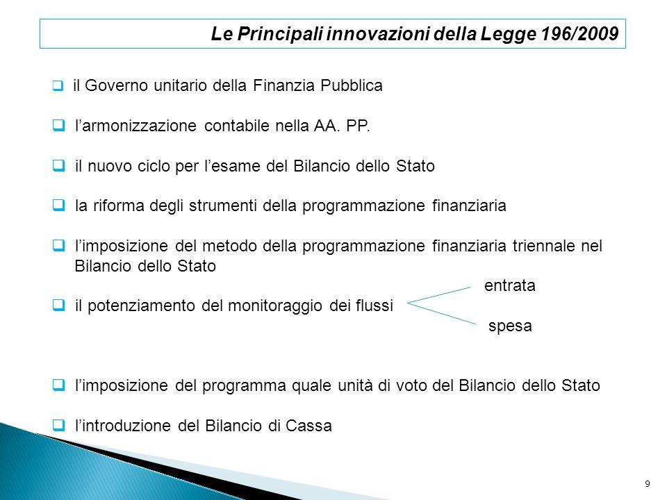 Le Principali innovazioni della Legge 196/2009