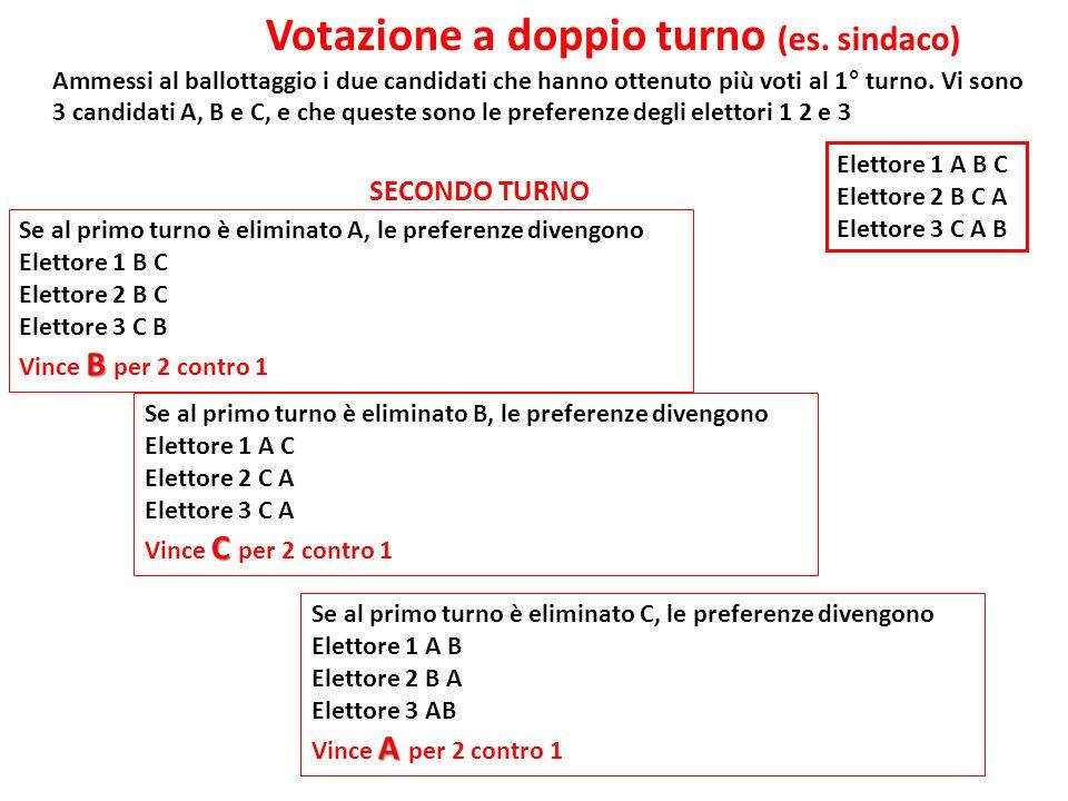 Votazione a doppio turno (es. sindaco)