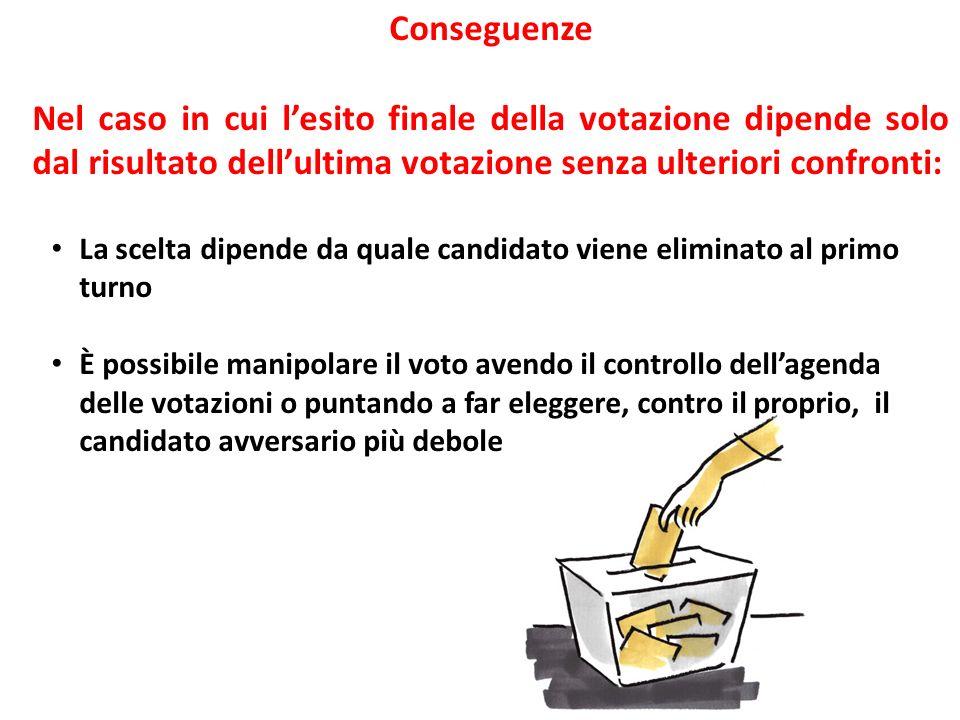Conseguenze Nel caso in cui l'esito finale della votazione dipende solo dal risultato dell'ultima votazione senza ulteriori confronti: