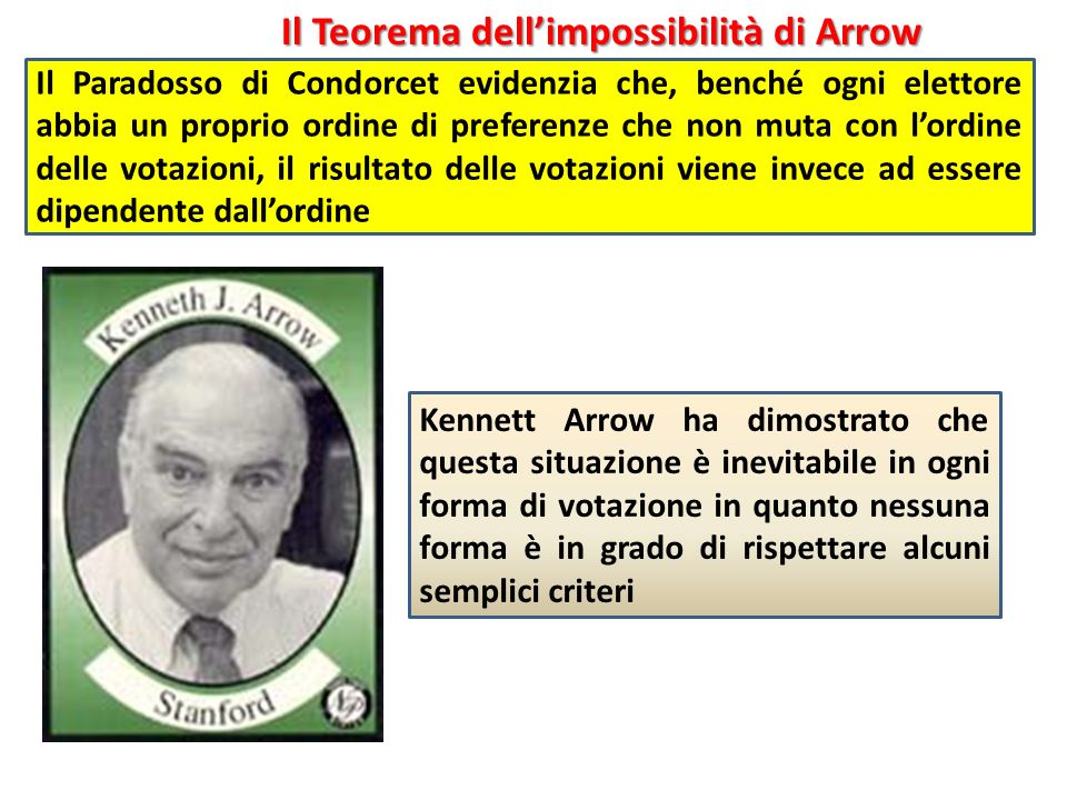 Il Teorema dell'impossibilità di Arrow