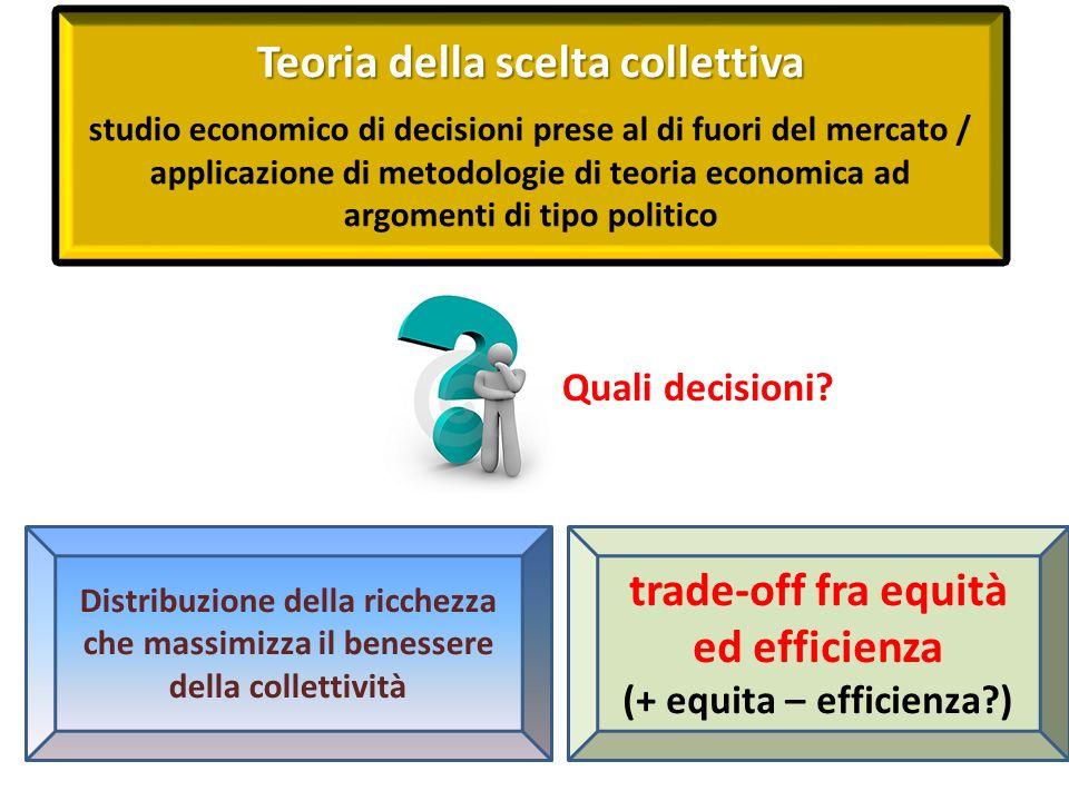 Teoria della scelta collettiva trade-off fra equità ed efficienza