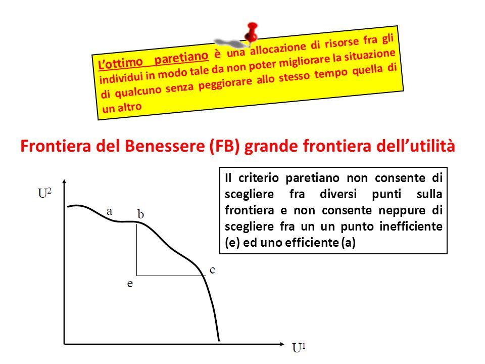 Frontiera del Benessere (FB) grande frontiera dell'utilità