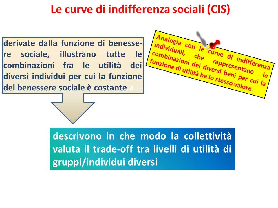 Le curve di indifferenza sociali (CIS)