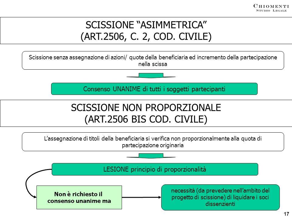 SCISSIONE ASIMMETRICA (ART.2506, C. 2, COD. CIVILE)