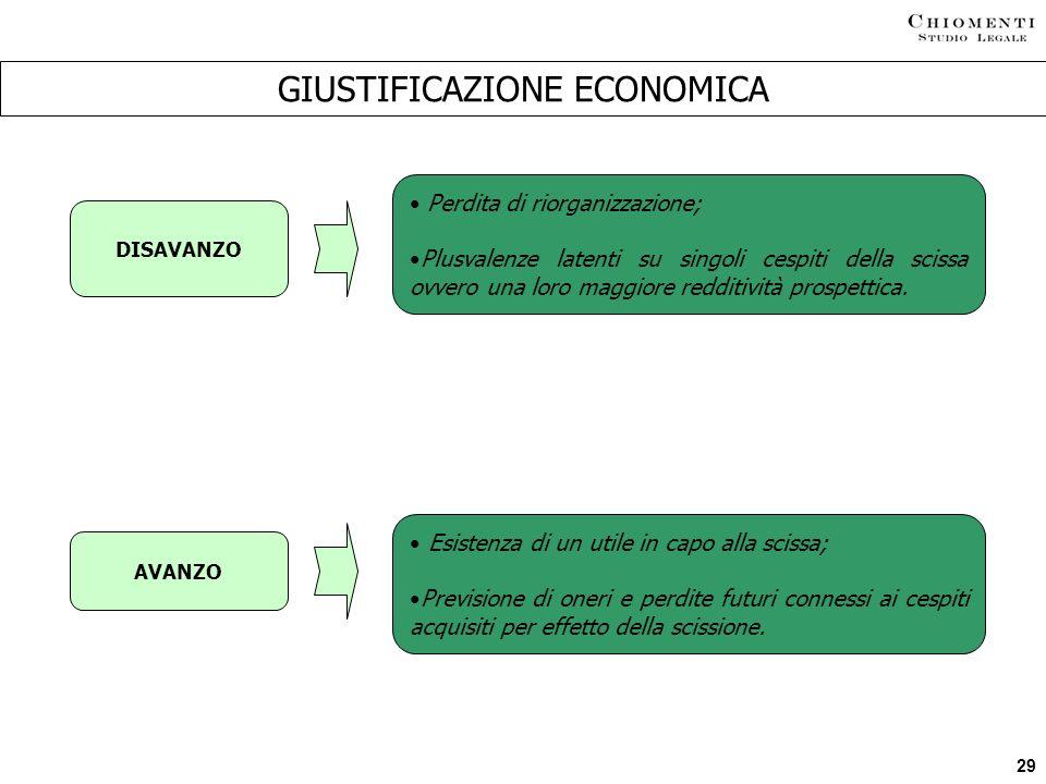 GIUSTIFICAZIONE ECONOMICA